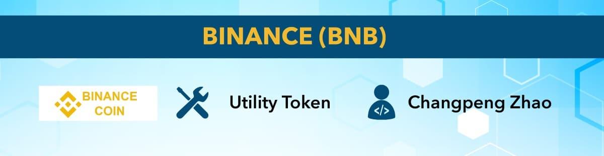 best cryptocurrency Binance