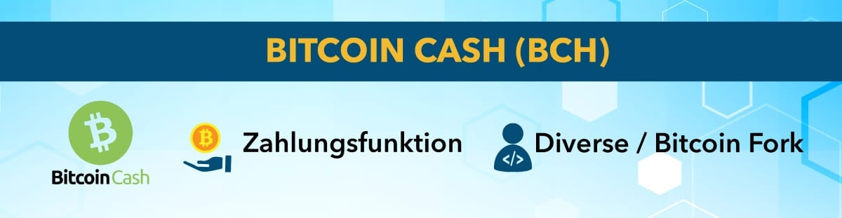 best cryptocurrency Bitcoin Cash