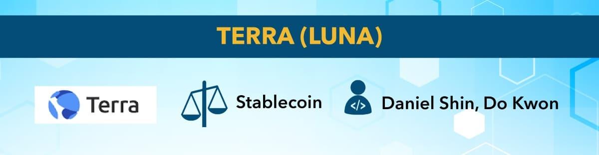 best cryptocurrency Terra Luna