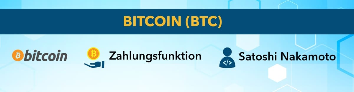 best cryptocurrency Bitcoin